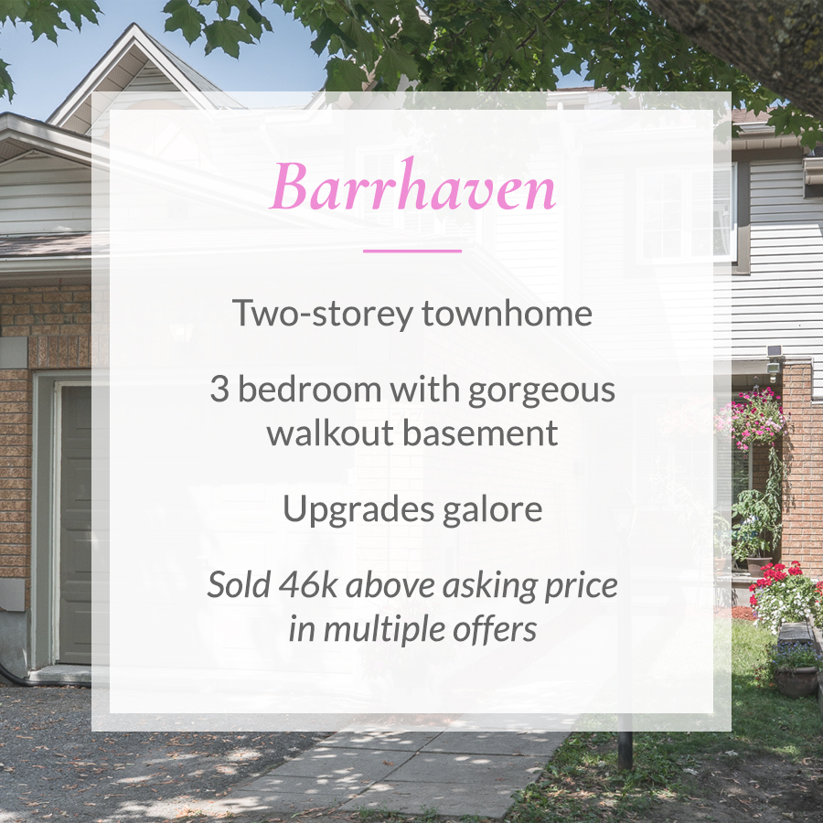 Sold card for Barrhaven two-storey townhome