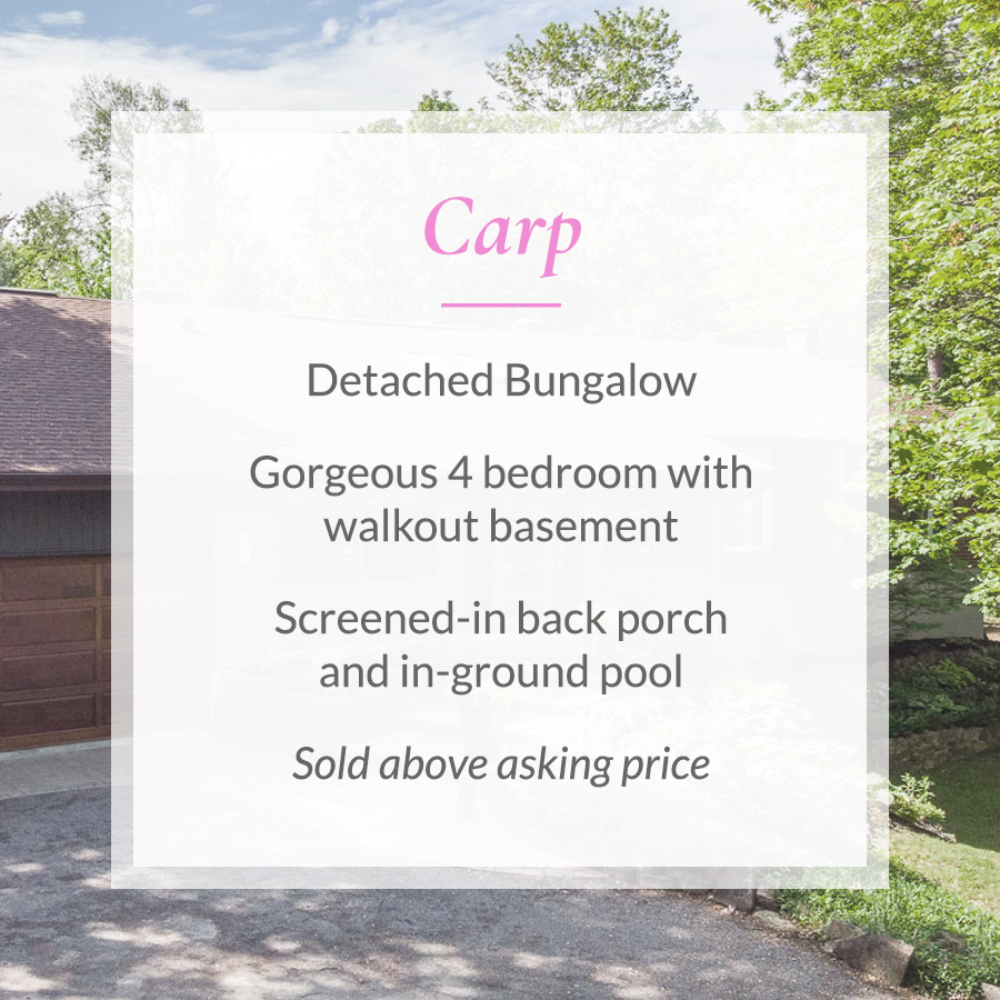 Sold card for Carp detached bungalow